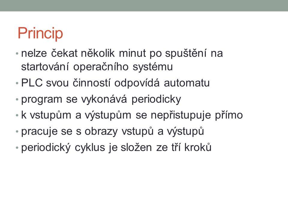 Princip nelze čekat několik minut po spuštění na startování operačního systému PLC svou činností odpovídá automatu program se vykonává periodicky k vs