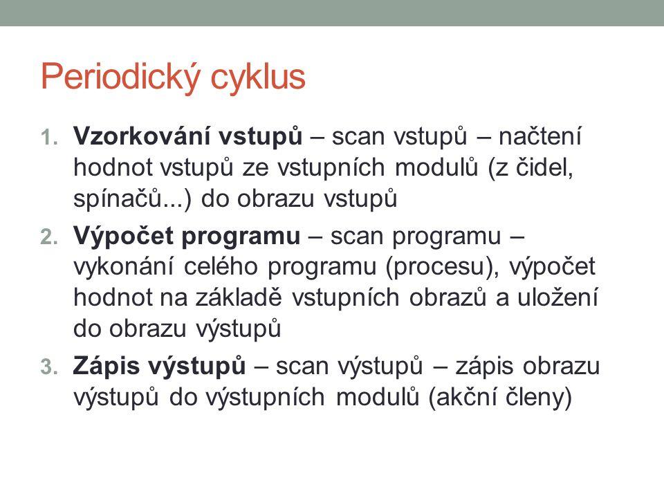 Periodický cyklus 1. Vzorkování vstupů – scan vstupů – načtení hodnot vstupů ze vstupních modulů (z čidel, spínačů...) do obrazu vstupů 2. Výpočet pro