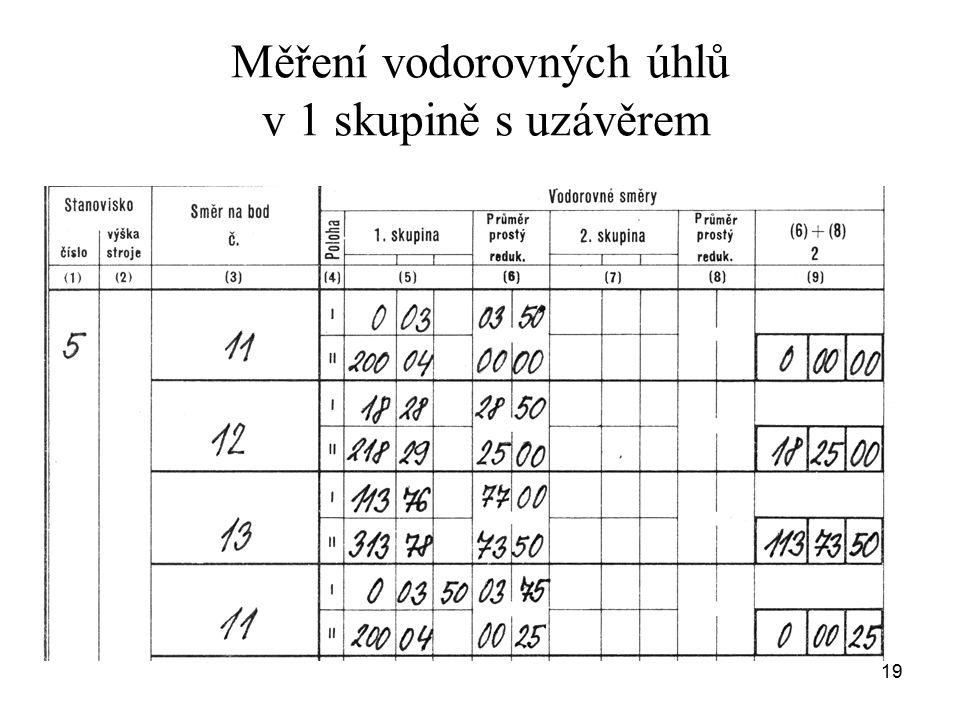 Měření vodorovných úhlů v 1 skupině s uzávěrem 19