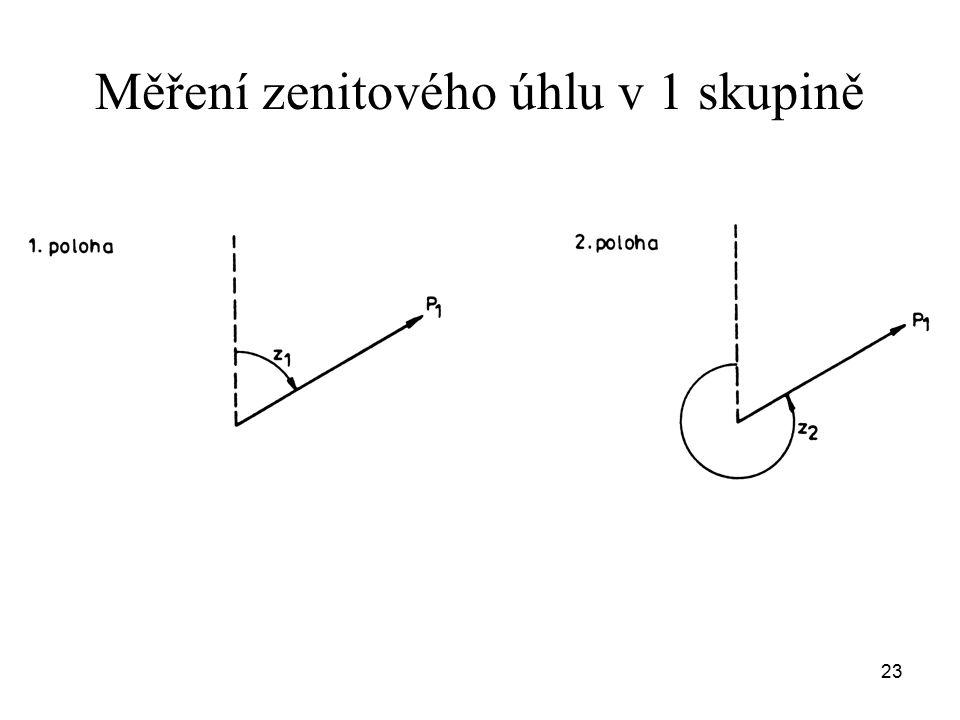 Měření zenitového úhlu v 1 skupině 23