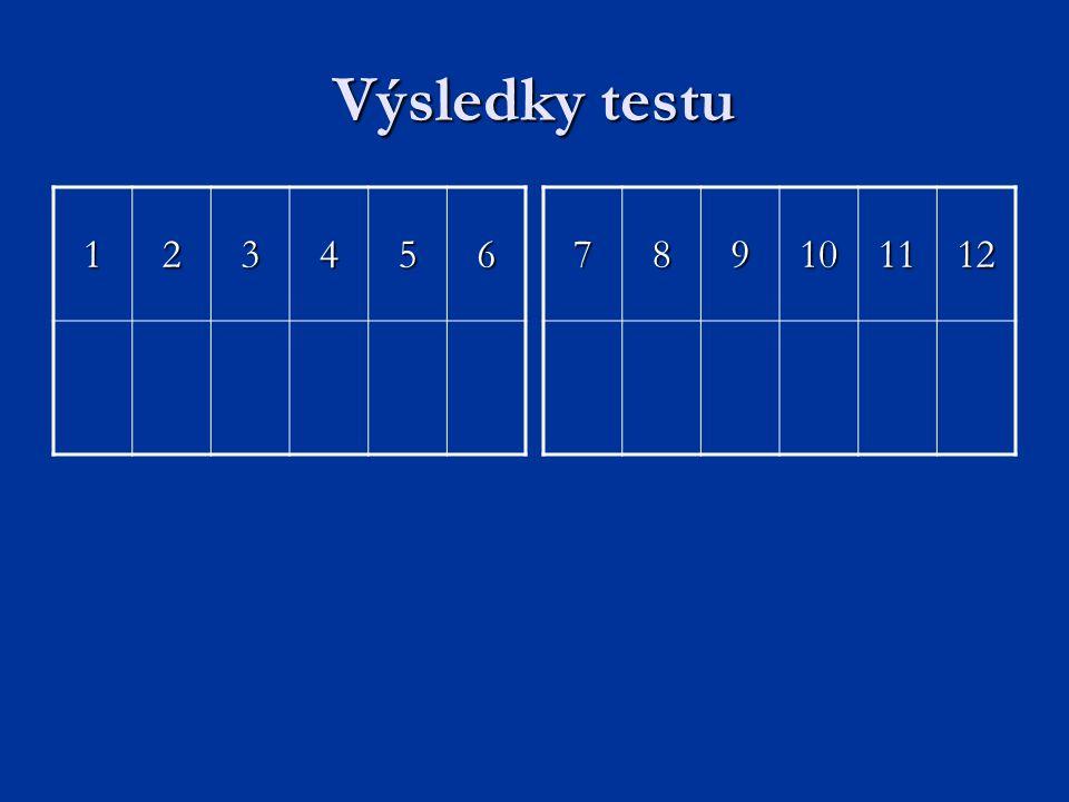 Výsledky testu 123456789101112