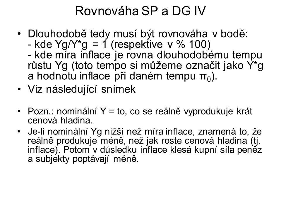 Rovnováha SP a DG IV Dlouhodobě tedy musí být rovnováha v bodě: - kde Yg/Y*g = 1 (respektive v % 100) - kde míra inflace je rovna dlouhodobému tempu r