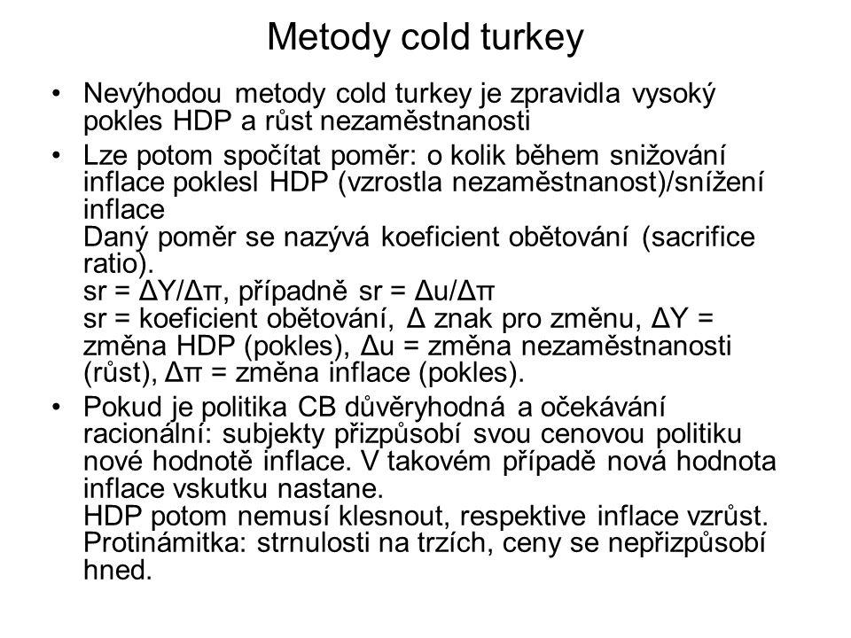 Metody cold turkey Nevýhodou metody cold turkey je zpravidla vysoký pokles HDP a růst nezaměstnanosti Lze potom spočítat poměr: o kolik během snižován