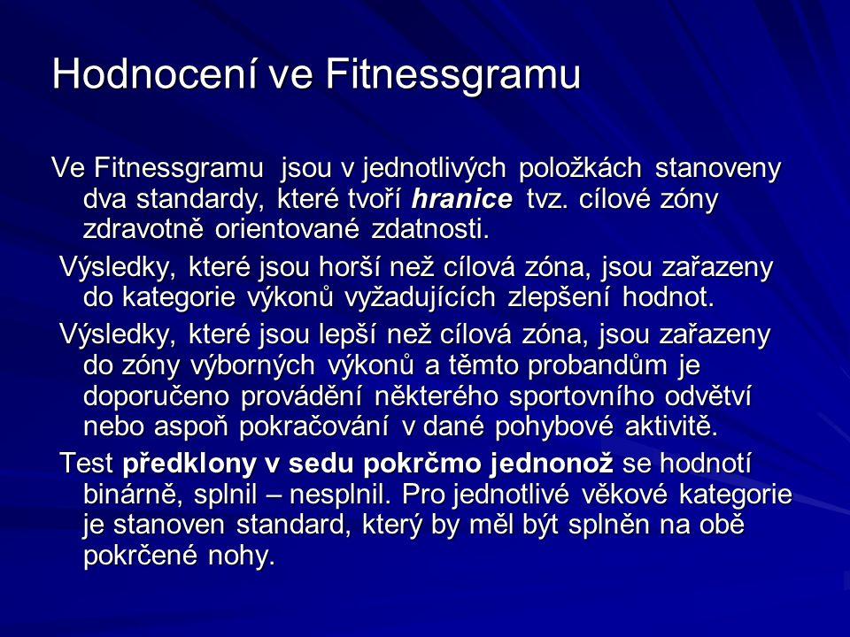 Hodnocení ve Fitnessgramu Ve Fitnessgramu jsou v jednotlivých položkách stanoveny dva standardy, které tvoří hranice tvz.