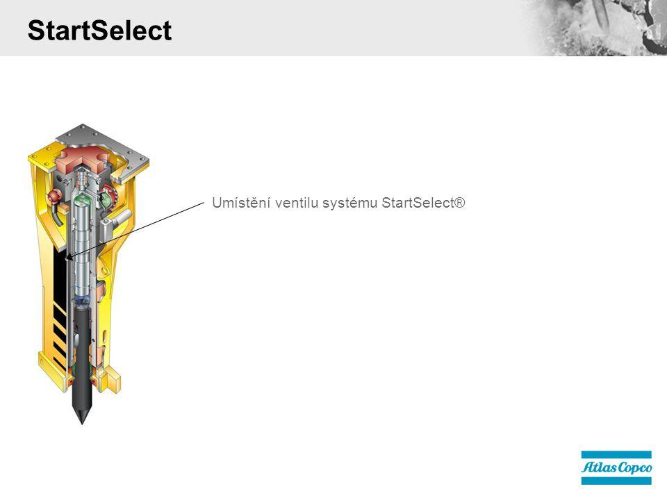 StartSelect Umístění ventilu systému StartSelect®