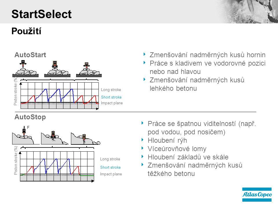 StartSelect Použití AutoStop AutoStart  Zmenšování nadměrných kusů hornin  Práce s kladivem ve vodorovné pozici nebo nad hlavou  Zmenšování nadměrných kusů lehkého betonu  Práce se špatnou viditelností (např.
