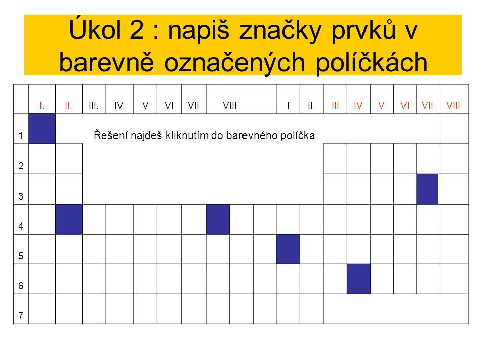 Úkol 2 : napiš značky prvků v barevně označených políčkách I.II.III.IV.VVIVIIVIII III.IIIIVVVIVIIVIII 1H Řešení najdeš kliknutím do barevného políčka