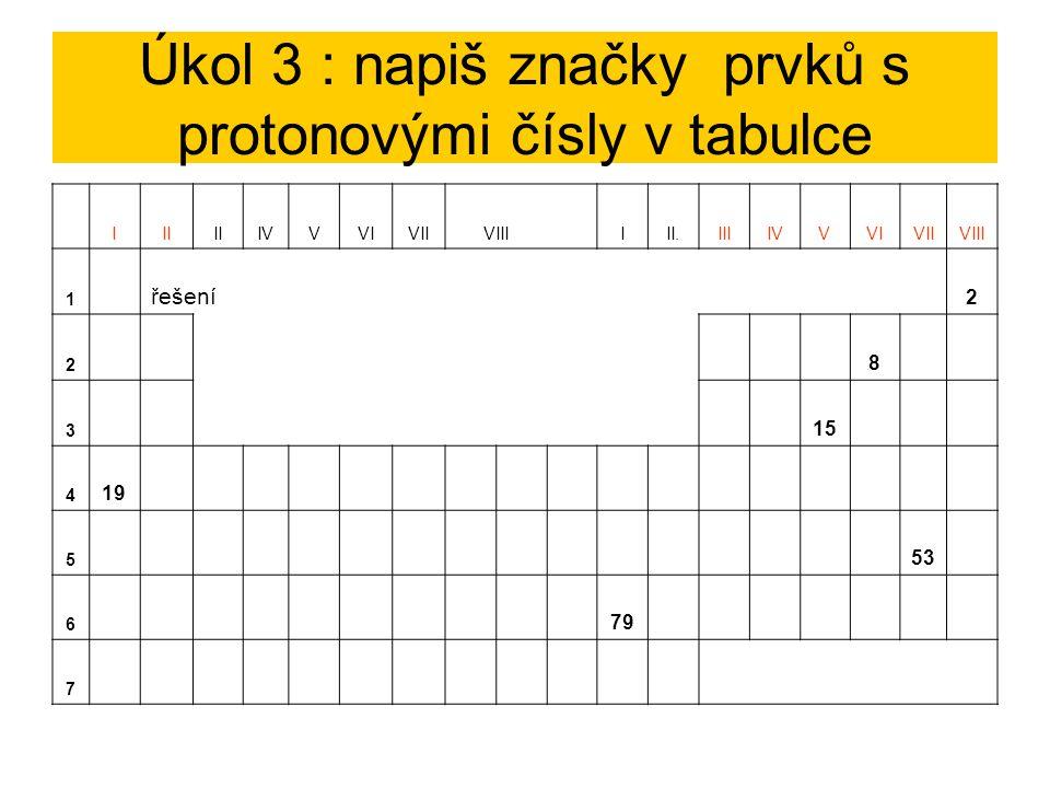Úkol 3 : napiš značky prvků s protonovými čísly v tabulce III IVVVIVIIVIII III.IIIIVVVIVIIVIII 1 řešení 2 2 He, O, P, K, I, Au 8 3 15 4 19 5 53 6 79 7