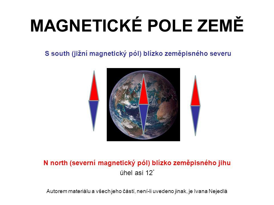 MAGNETICKÉ POLE ZEMĚ S south (jižní magnetický pól) blízko zeměpisného severu N north (severní magnetický pól) blízko zeměpisného jihu úhel asi 12 ° A