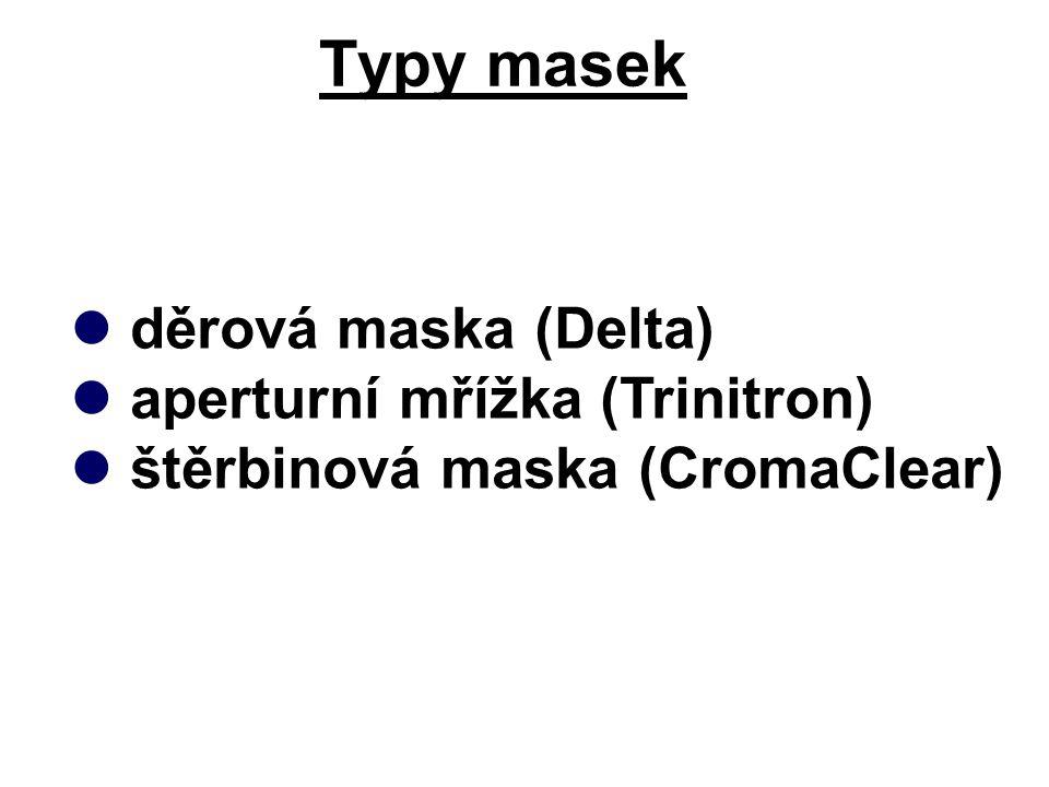 Typy masek děrová maska (Delta) aperturní mřížka (Trinitron) štěrbinová maska (CromaClear)
