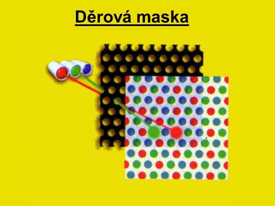 Děrová maska