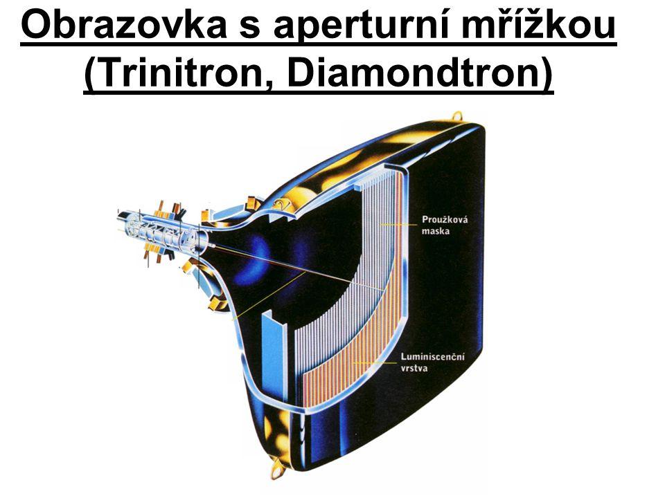 Obrazovka s aperturní mřížkou (Trinitron, Diamondtron)