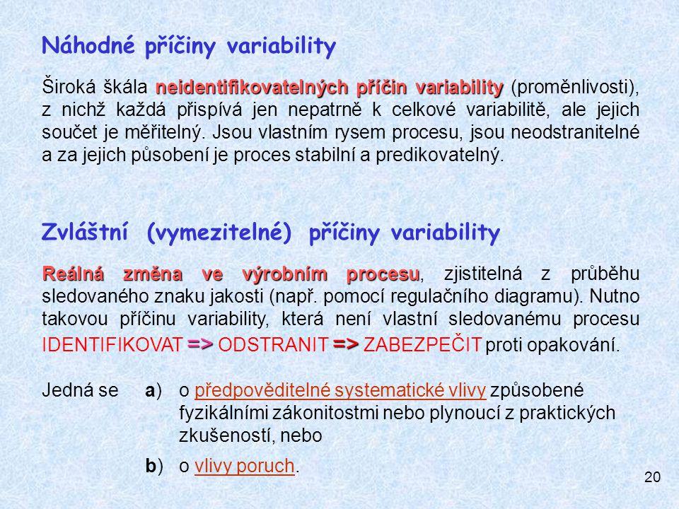 20 Náhodné příčiny variability neidentifikovatelných příčin variability Široká škála neidentifikovatelných příčin variability (proměnlivosti), z nichž každá přispívá jen nepatrně k celkové variabilitě, ale jejich součet je měřitelný.