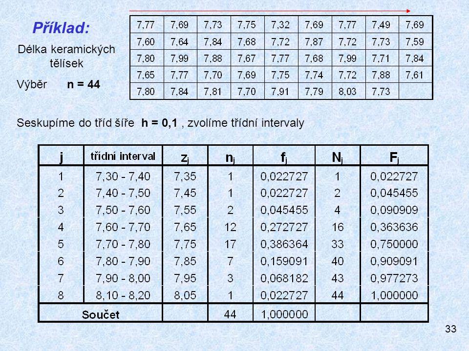 33 Příklad: Délka keramických tělísek Výběr n = 44 Seskupíme do tříd šíře h = 0,1, zvolíme třídní intervaly