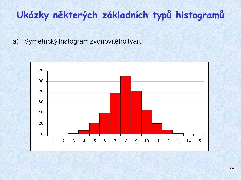 38 Ukázky některých základních typů histogramů a) Symetrický histogram zvonovitého tvaru