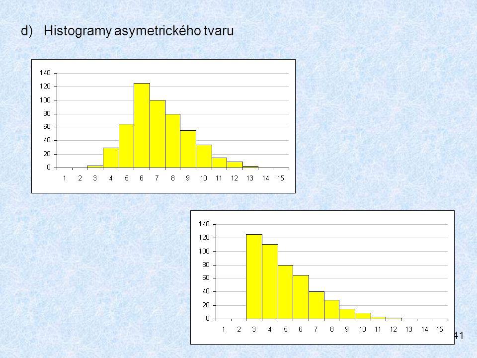 41 d) Histogramy asymetrického tvaru