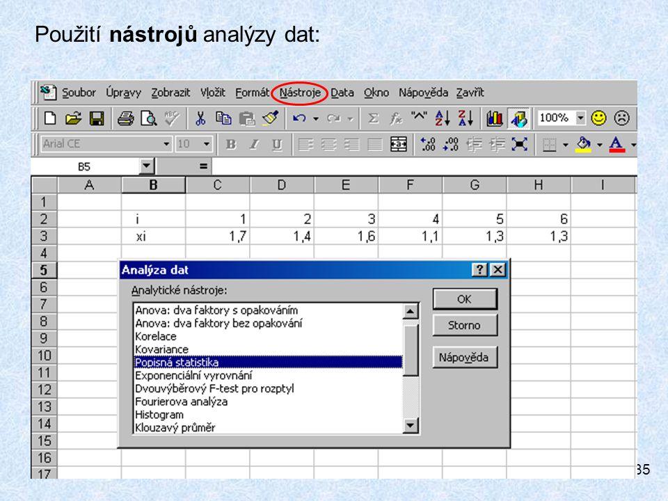 85 Použití nástrojů analýzy dat: