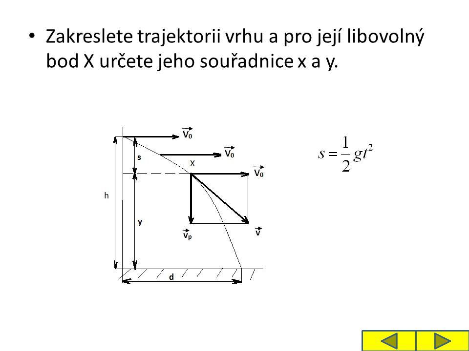 Zakreslete trajektorii vrhu a pro její libovolný bod X určete jeho souřadnice x a y.