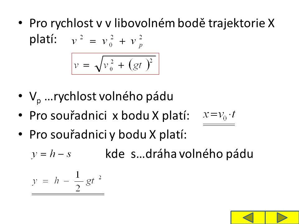 Pro rychlost v v libovolném bodě trajektorie X platí: V p …rychlost volného pádu Pro souřadnici x bodu X platí: Pro souřadnici y bodu X platí: kde s…dráha volného pádu