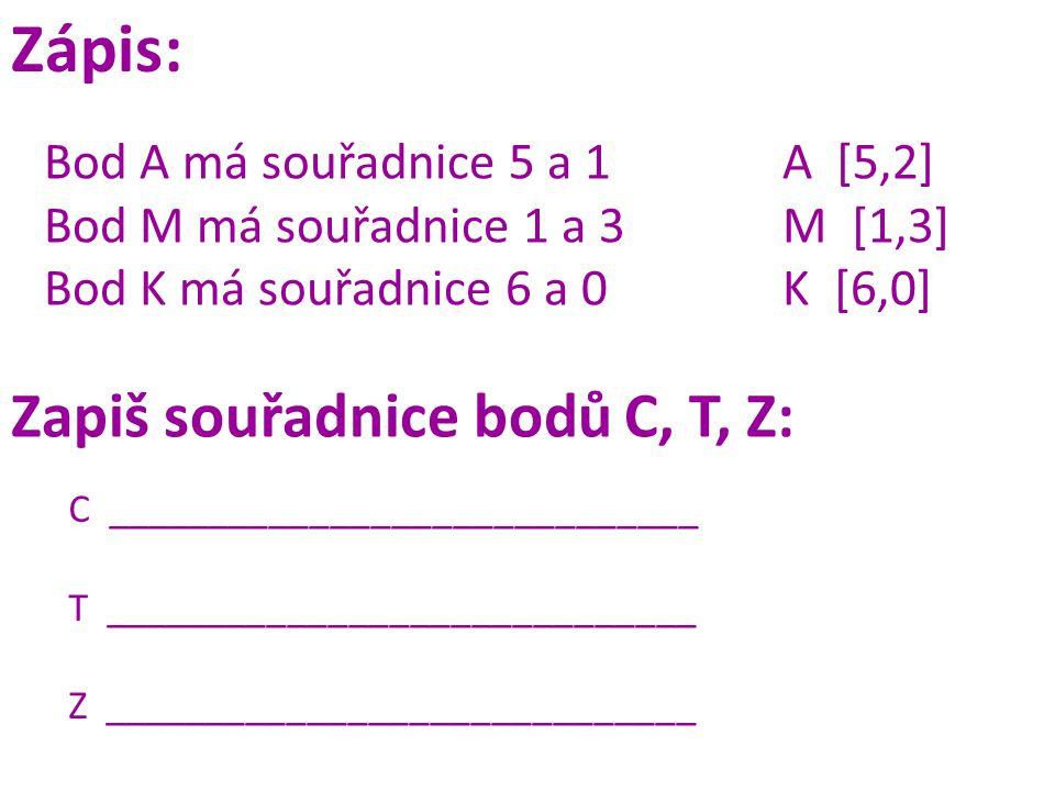 Zápis: Bod A má souřadnice 5 a 1A [5,2] Bod M má souřadnice 1 a 3M [1,3] Bod K má souřadnice 6 a 0K [6,0] Zapiš souřadnice bodů C, T, Z: C ___________