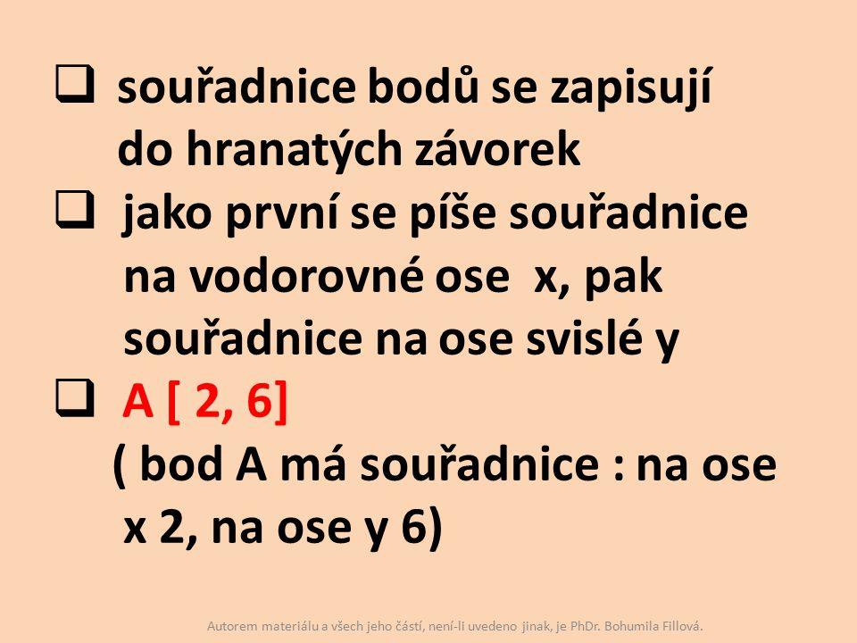  souřadnice bodů se zapisují do hranatých závorek  jako první se píše souřadnice na vodorovné ose x, pak souřadnice na ose svislé y  A [ 2, 6] ( bod A má souřadnice : na ose x 2, na ose y 6) Autorem materiálu a všech jeho částí, není-li uvedeno jinak, je PhDr.