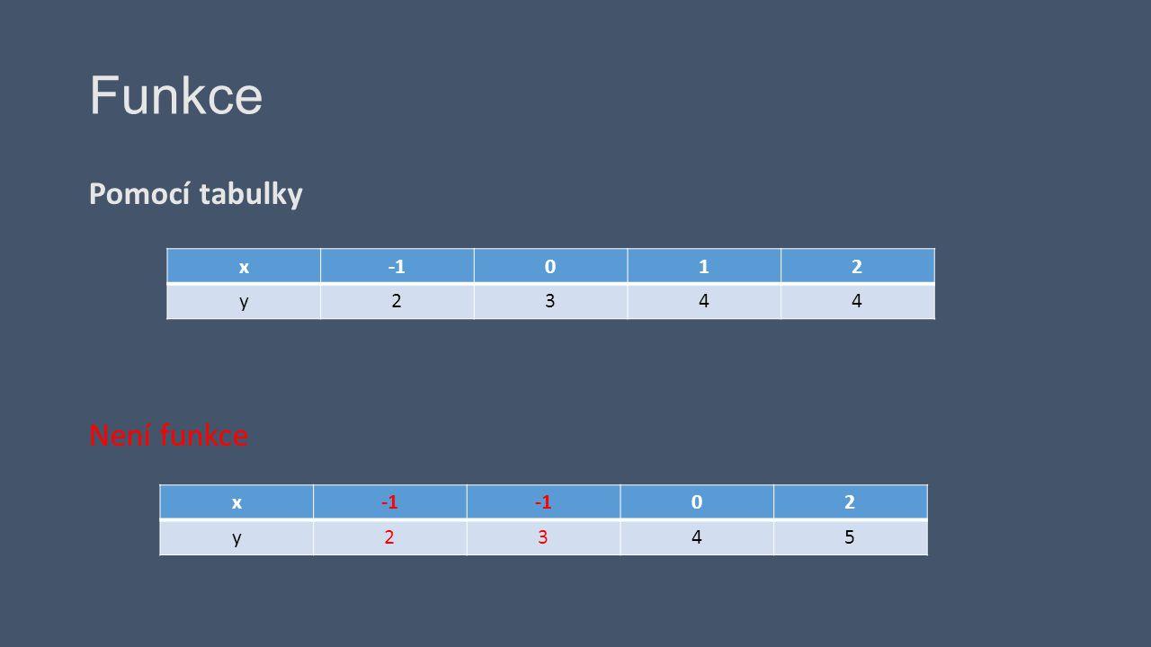 Pomocí tabulky Není funkce x012 y2344 x 02 y2345