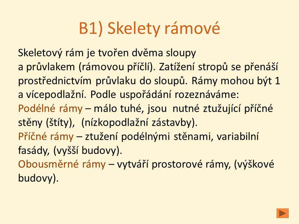 B1) Skelety rámové Skeletový rám je tvořen dvěma sloupy a průvlakem (rámovou příčlí). Zatížení stropů se přenáší prostřednictvím průvlaku do sloupů. R