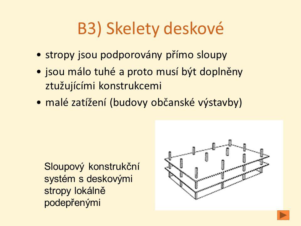 B3) Skelety deskové stropy jsou podporovány přímo sloupy jsou málo tuhé a proto musí být doplněny ztužujícími konstrukcemi malé zatížení (budovy občanské výstavby) Sloupový konstrukční systém s deskovými stropy lokálně podepřenými