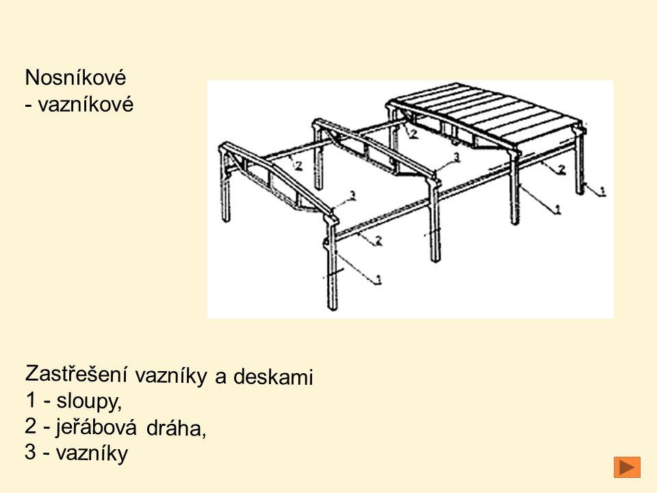 Zastřešení vazníky a deskami 1 - sloupy, 2 - jeřábová dráha, 3 - vazníky Nosníkové - vazníkové
