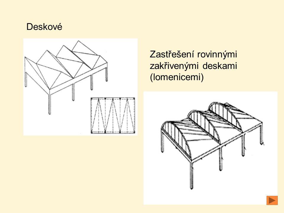 Zastřešení rovinnými zakřivenými deskami (lomenicemi) Deskové