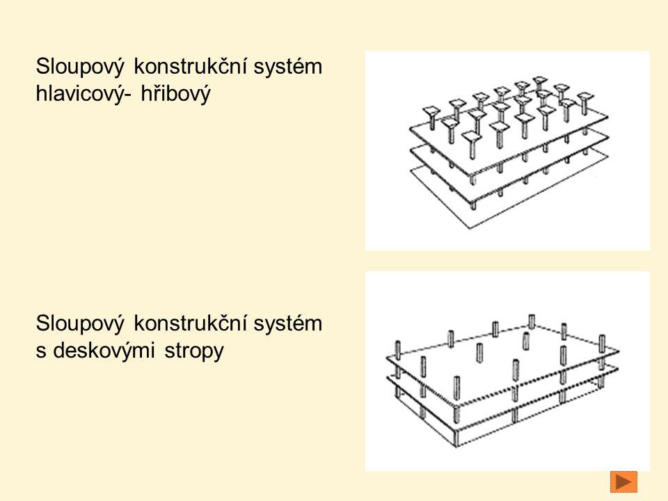 Sloupový konstrukční systém s deskovými stropy Sloupový konstrukční systém hlavicový- hřibový