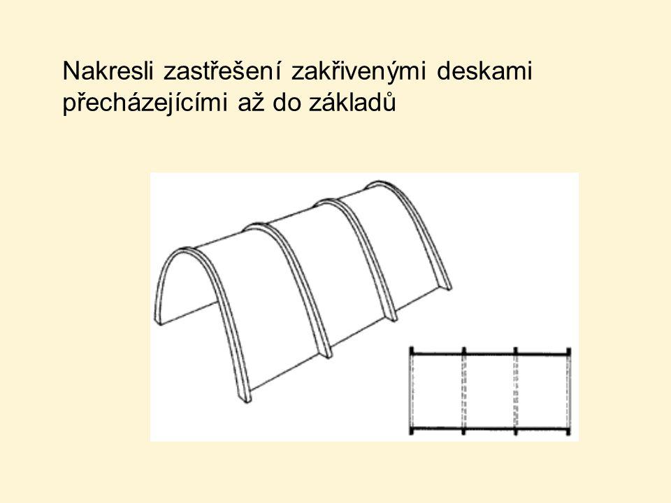 Nakresli zastřešení zakřivenými deskami přecházejícími až do základů