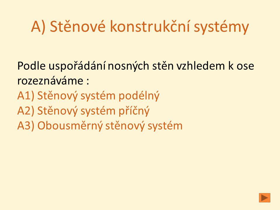 A1) Stěnový systém podélný nosné stěny jsou rovnoběžné s podélnou osou, tvoří podélné trakty, prostorovou tuhost zajišťují v podélném směru nosné stěny, v příčném směru ztužující stěny (štítové, schodiště, mezibytové příčky), nosné stěny je nutno tepelně izolovat, velikost oken je omezena masivní fasádou, provádí se zpravidla z cihel, tvárnic.