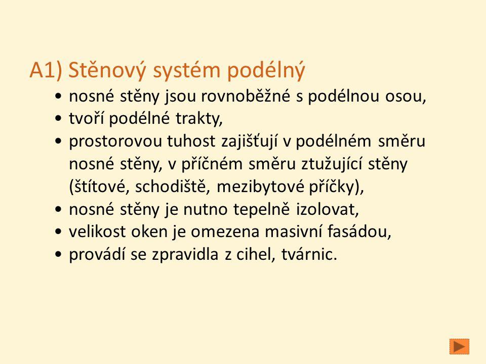 konstrukční systém sloupový s podélnými rámy konstrukční systém sloupový s příčnými rámy