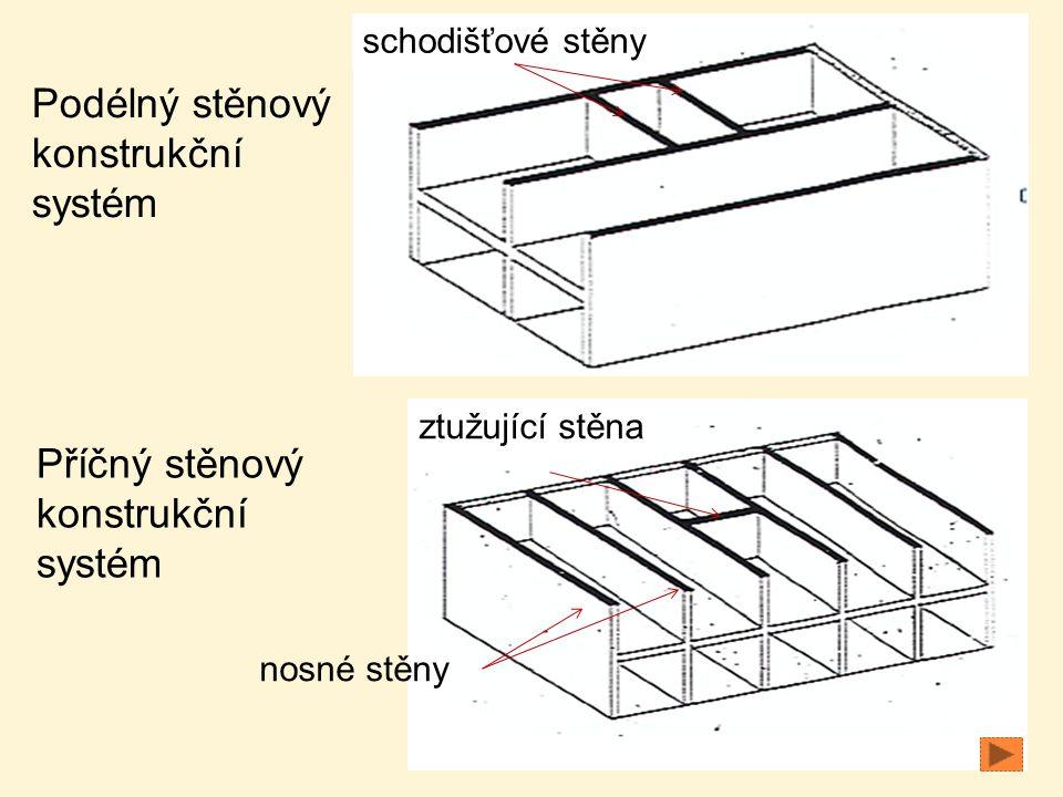 Podélný stěnový konstrukční systém Příčný stěnový konstrukční systém schodišťové stěny ztužující stěna nosné stěny