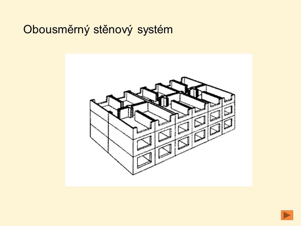 B) Skeletový systém (sloupový) – zatížení je přenášeno pouze sloupy, – funkci dělící a izolační přebírají nenosné stěny, – účinky vodorovného zatížení jsou přenášeny sloupy, ztužujícími stěnami, diagonálními ztužidly nebo jádry.
