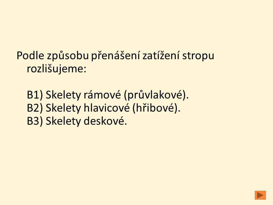 B1) Skelety rámové Skeletový rám je tvořen dvěma sloupy a průvlakem (rámovou příčlí).