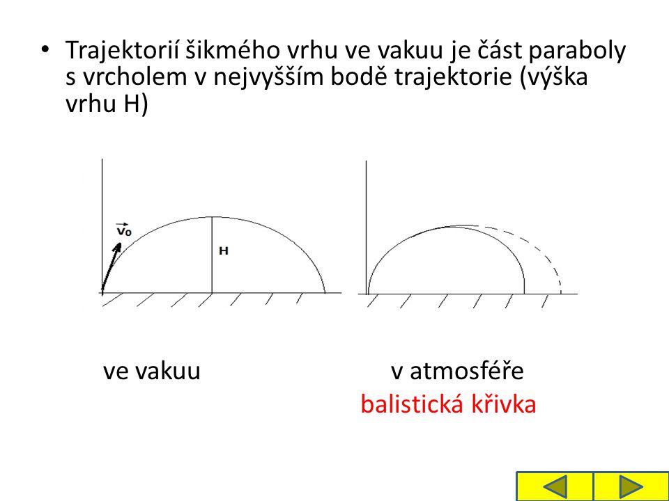 Trajektorií šikmého vrhu ve vakuu je část paraboly s vrcholem v nejvyšším bodě trajektorie (výška vrhu H) ve vakuu v atmosféře balistická křivka
