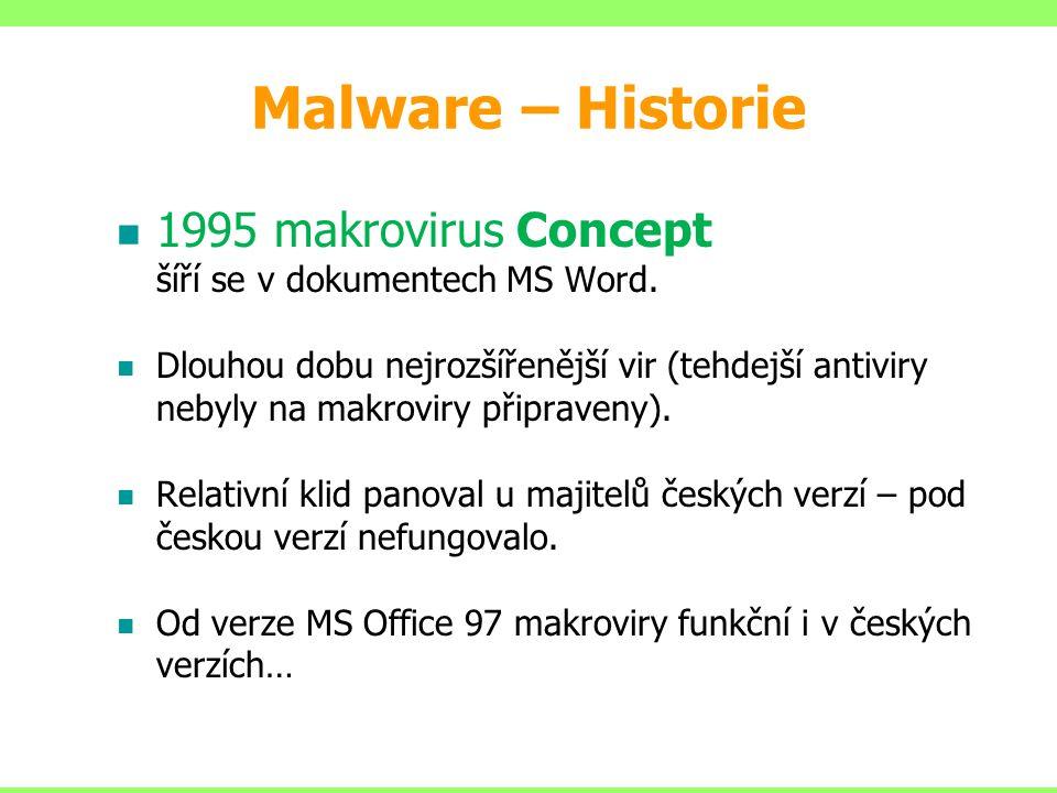 1995 makrovirus Concept šíří se v dokumentech MS Word. Dlouhou dobu nejrozšířenější vir (tehdejší antiviry nebyly na makroviry připraveny). Relativní