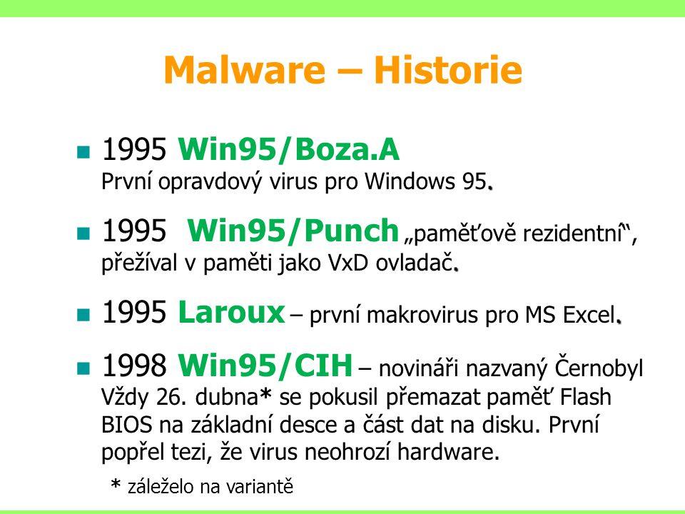 """. 1995 Win95/Boza.A První opravdový virus pro Windows 95.. 1995 Win95/Punch """"paměťově rezidentní"""", přežíval v paměti jako VxD ovladač.. 1995 Laroux –"""