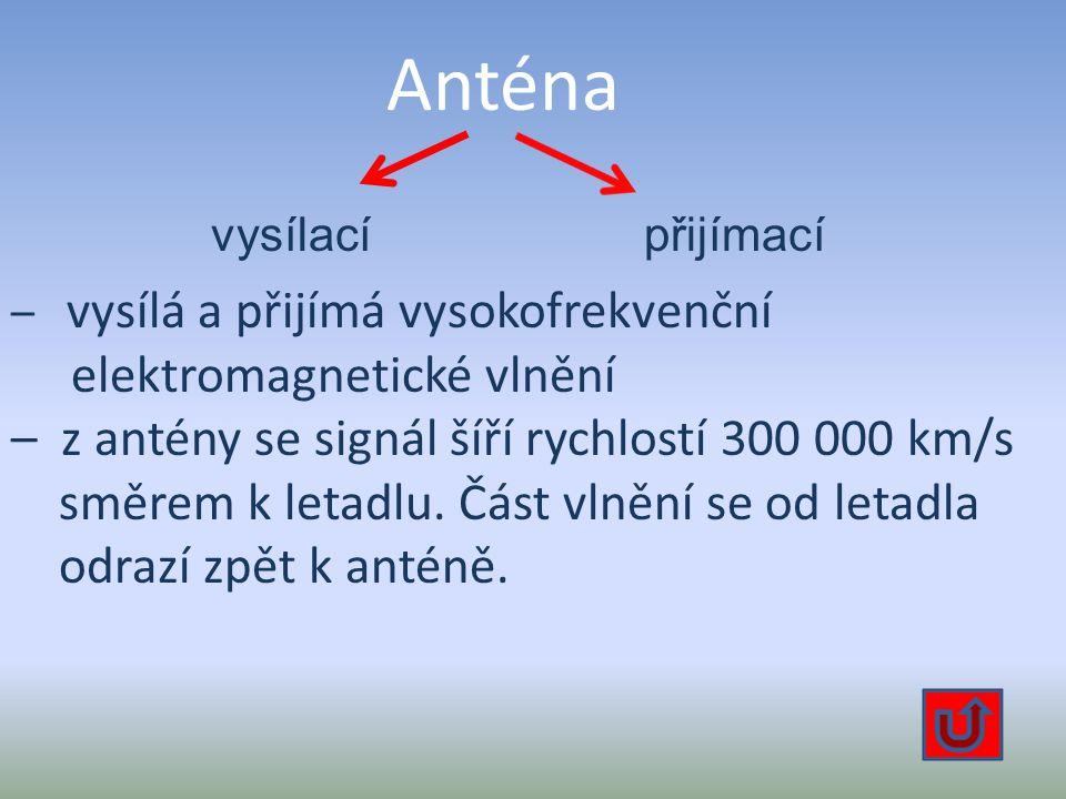 Anténa – vysílá a přijímá vysokofrekvenční elektromagnetické vlnění – z antény se signál šíří rychlostí 300 000 km/s směrem k letadlu. Část vlnění se