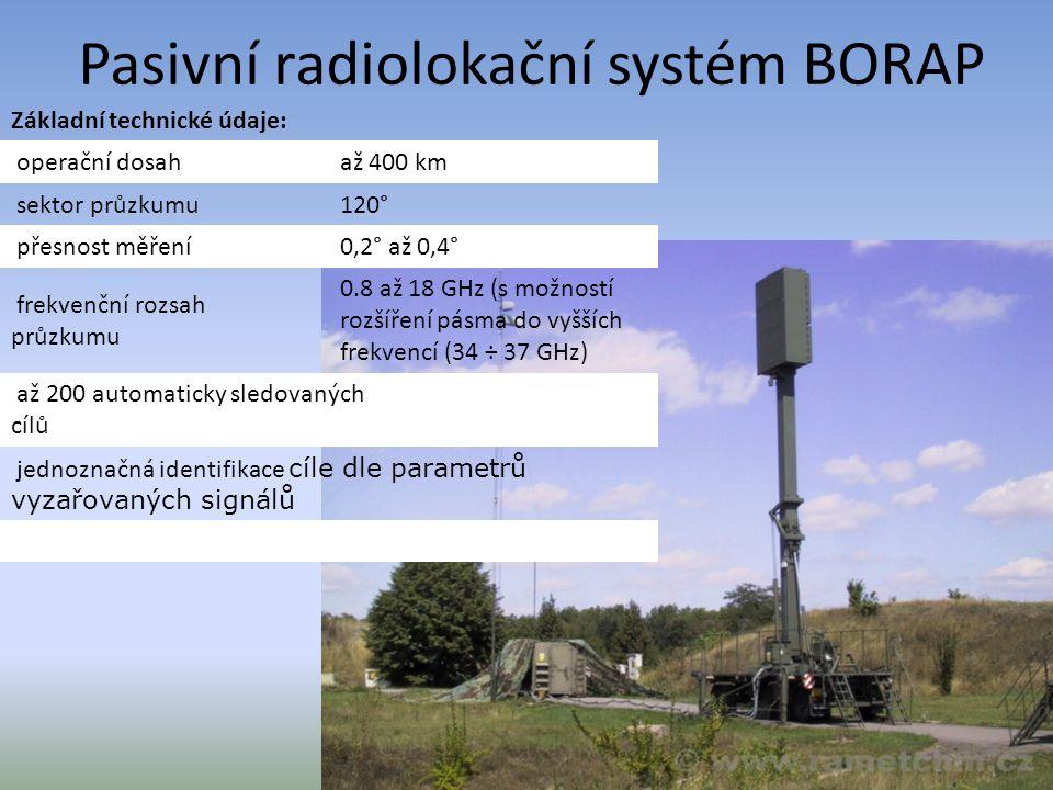 Pasivní radiolokační systém BORAP Základní technické údaje: operační dosahaž 400 km sektor průzkumu120° přesnost měření0,2° až 0,4° frekvenční rozsah