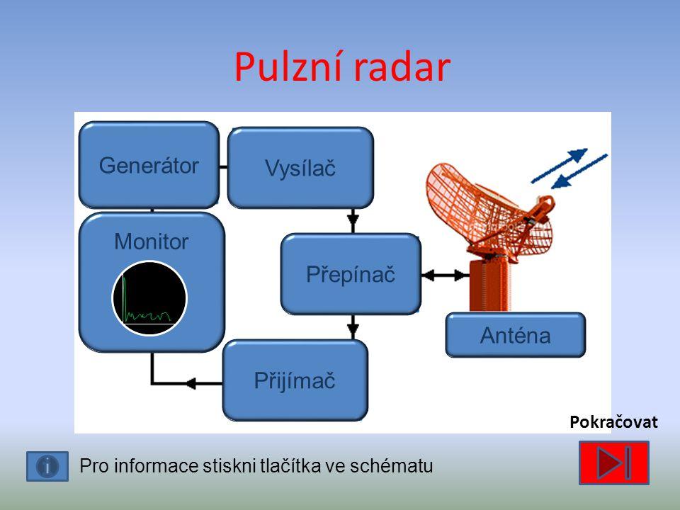 Generátor - je zdrojem vysokofrekvenčních signálů - vytvoří velmi krátký elektrický signál (např.