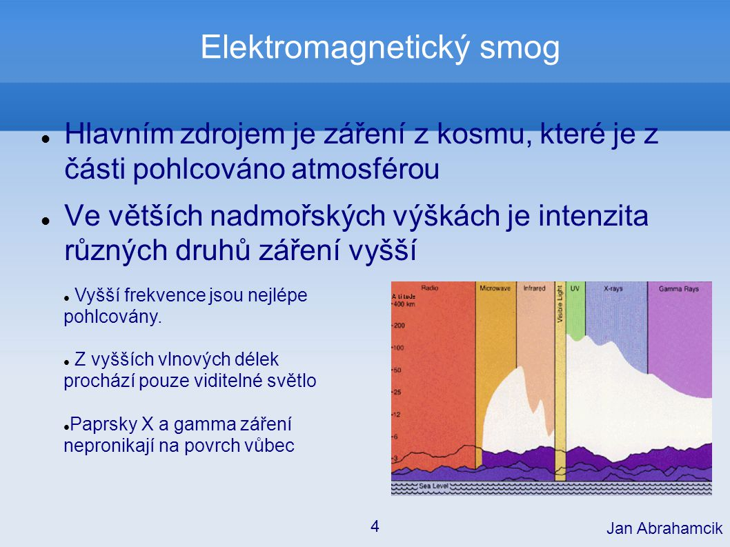 Elektromagnetický smog Co nás může ohrozit: Ionizující záření – příliš malá intenzita UV světlo – příliš malá intenzita Viditelné světlo – žádné nebezpečí Infračervené záření – žádné nebezpečí Mikrovlny - ??.