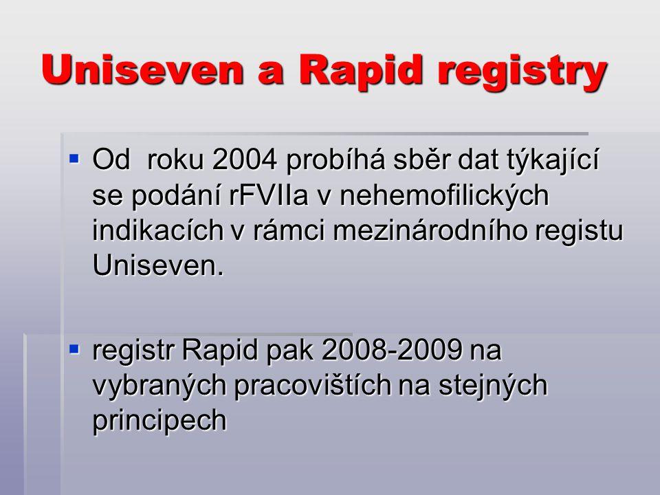 Uniseven a Rapid registry  Od roku 2004 probíhá sběr dat týkající se podání rFVIIa v nehemofilických indikacích v rámci mezinárodního registu Uniseve