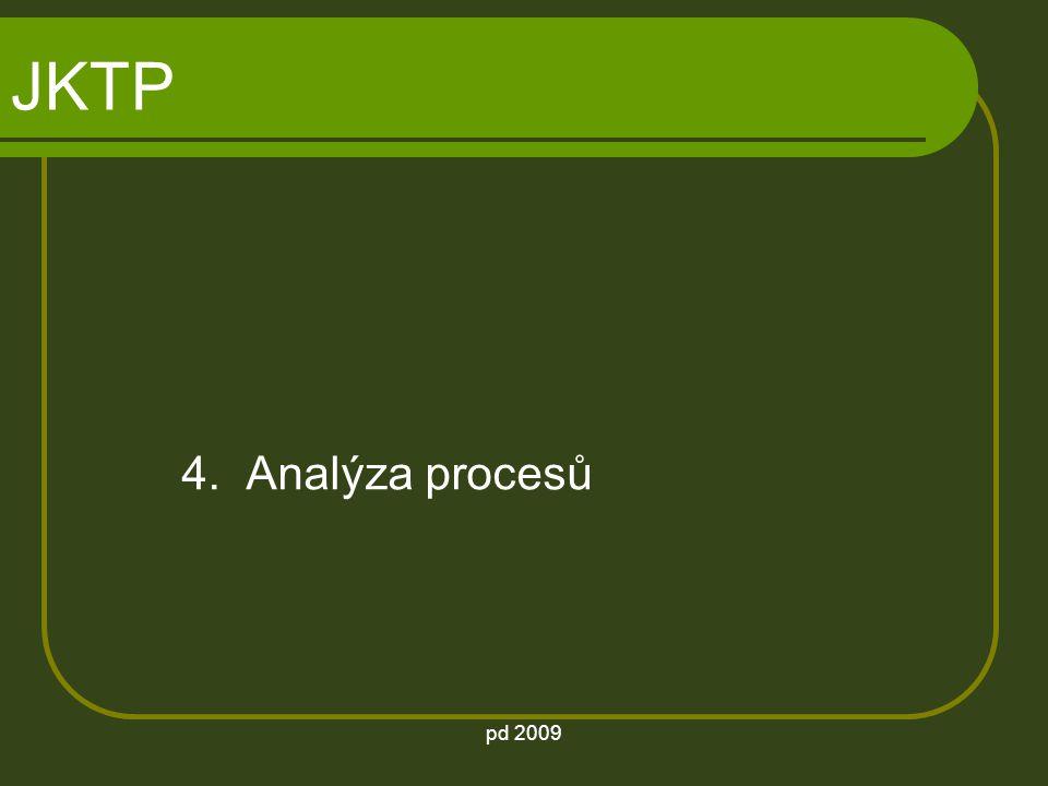 pd 2009 JKTP 4. Analýza procesů