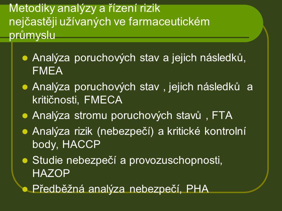 Metodiky analýzy a řízení rizik nejčastěji užívaných ve farmaceutickém průmyslu Analýza poruchových stav a jejich následků, FMEA Analýza poruchových s