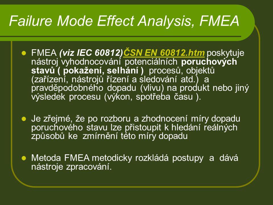 Failure Mode Effect Analysis, FMEA FMEA (viz IEC 60812)ČSN EN 60812.htm poskytuje nástroj vyhodnocování potenciálních poruchových stavů ( pokažení, se
