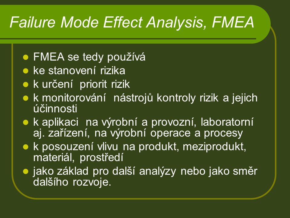 Failure Mode Effect Analysis, FMEA FMEA se tedy používá ke stanovení rizika k určení priorit rizik k monitorování nástrojů kontroly rizik a jejich úči