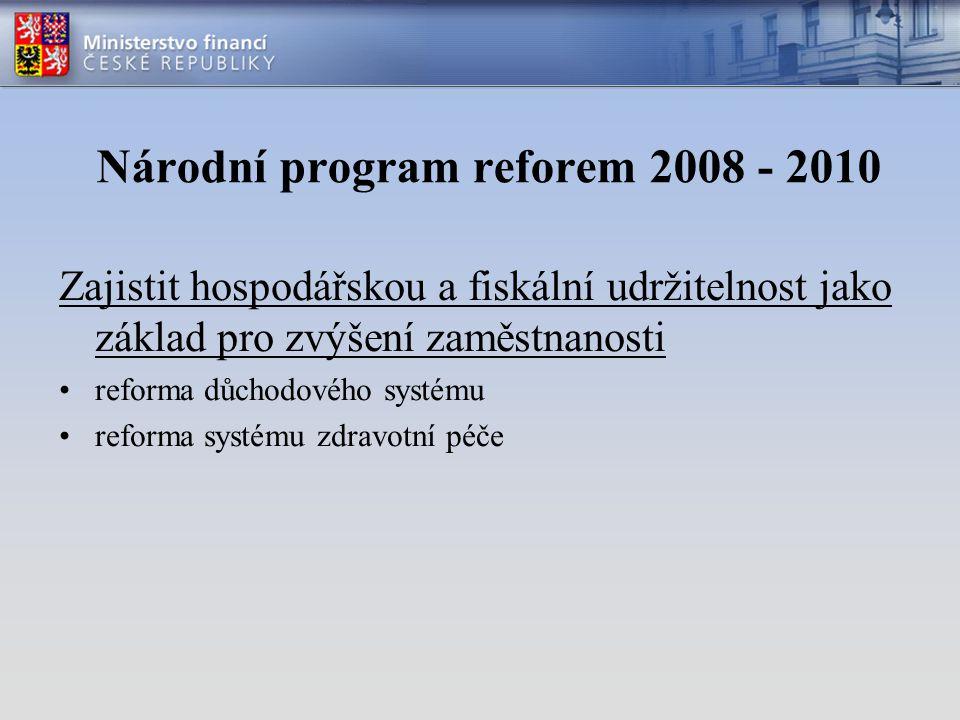 Národní program reforem 2008 - 2010 Zajistit hospodářskou a fiskální udržitelnost jako základ pro zvýšení zaměstnanosti reforma důchodového systému reforma systému zdravotní péče